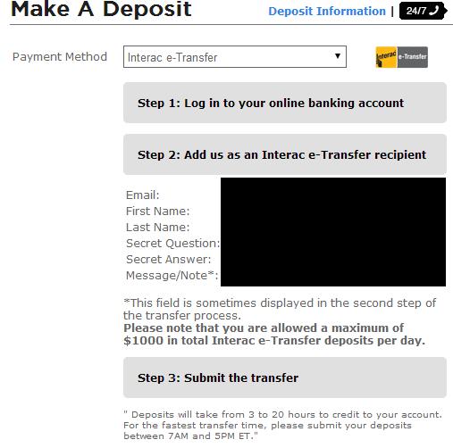 Bodog Interact Deposit