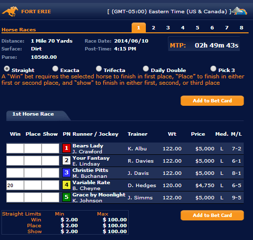 Fort Erie Bet on SIA