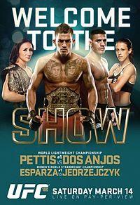 UFC 185 Poster