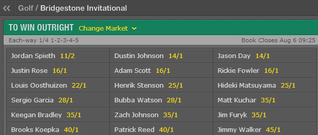Bet365 Golf Winner