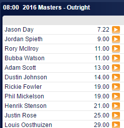 masters betting odds