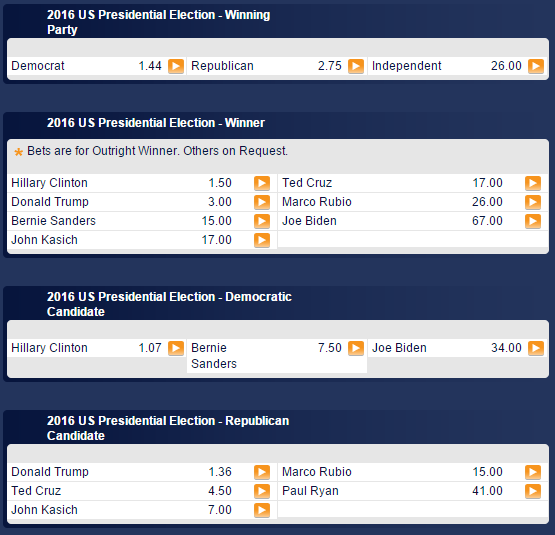 Bet on us presidential election