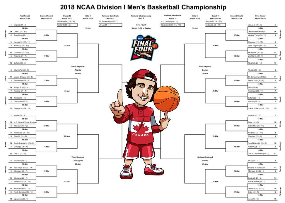 Sports Betting Canadian 2018 March Madness Bracket Contest