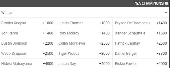Pga championship betting odds bodog betting slip suppliers list